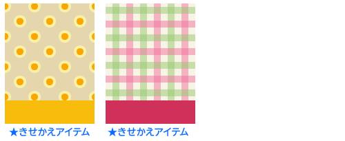 背景:水玉ダブル蜜柑ラテ・背景:チェックさくらんぼ