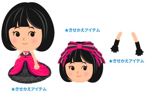 パーティドレス黒紅・髪飾りフリルリボン紅・ロンググローブ黒