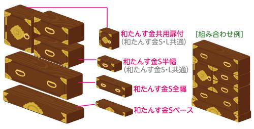 和たんす金Sベース・和たんす金S全幅・和たんす金S半幅・和たんす金共用扉付