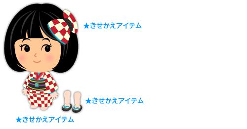 着物市松赤白・リボン髪飾り市松赤白・女性用ぞうり黒浅葱