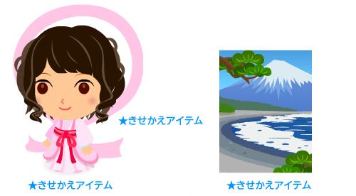 天女の羽衣・天女の衣装・背景:富士の松原