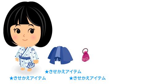 温泉浴衣水玉・温泉羽織紺・温泉巾着木苺