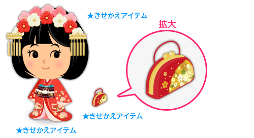 姫風着物長裾紅緋・姫風髪飾り紅緋・和服用ミニバッグ赤