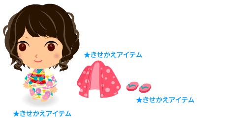 着物椿浅葱・羽織水玉ローズ・女性用ぞうりローズ