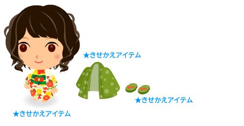 着物椿橙・羽織水玉抹茶・女性用ぞうり抹茶