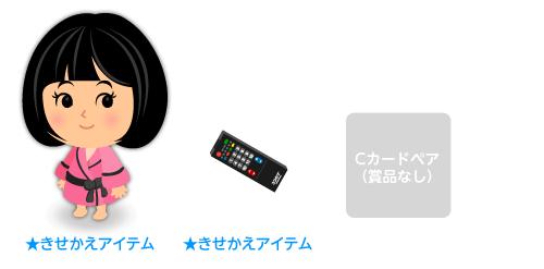 ガウンピンク・手持ちテレビリモコン
