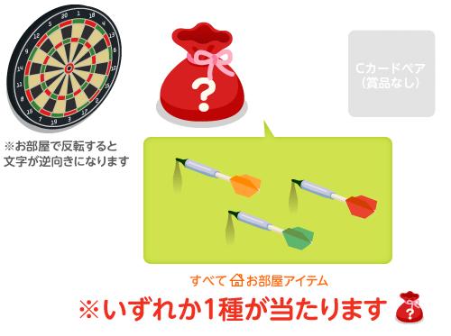 ダーツボード・部屋袋ダーツ矢・ダーツ矢オレンジ・ダーツ矢緑・ダーツ矢赤