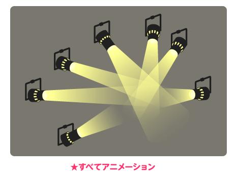 動くスポットライト黄各種