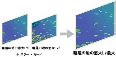 睡蓮の池の窓大Lv最大の合成方法