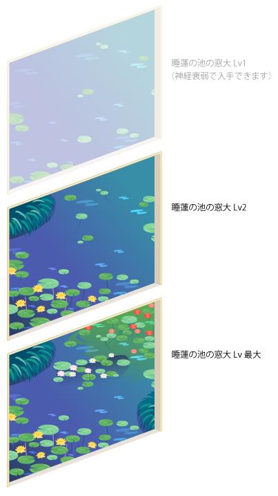 睡蓮の池の窓大Lv2・睡蓮の池の窓大Lv最大