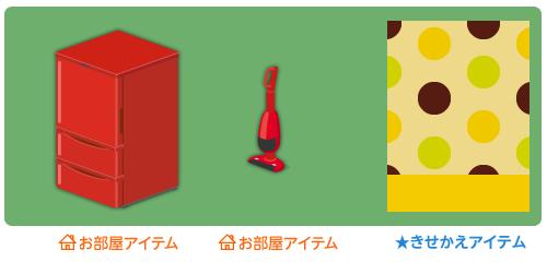 冷蔵庫レッド・スティック掃除機レッド・背景:水玉バナナチョコ