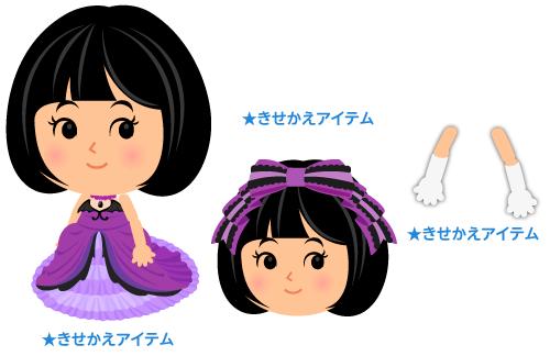 パーティドレス淡紫・髪飾りフリルリボン紫・ロンググローブ白