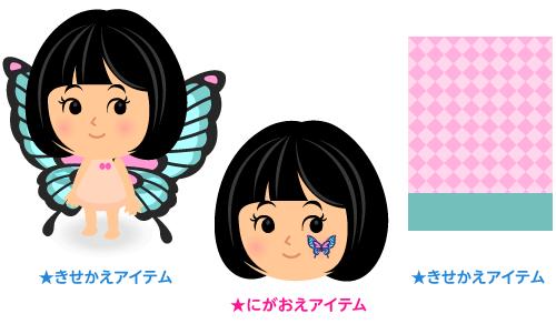 蝶の羽青・フェイス用蝶青・背景:市松ピンク