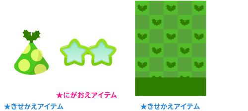 三角帽グリーン水玉・星形サングラス緑・背景:市松緑柊