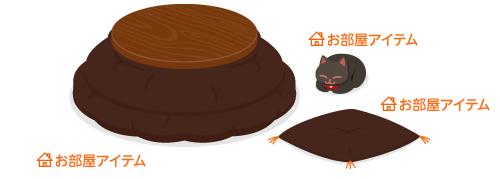 こたつ丸型ブラウン・まんまる猫黒灰・座布団ブラウン