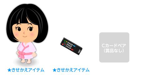 バスローブピンク・手持ちテレビリモコン