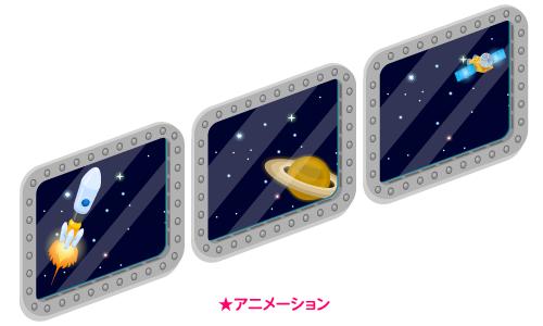 動く宇宙窓ロケット・動く宇宙窓土星・動く宇宙窓人工衛星
