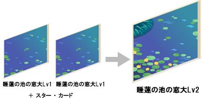 睡蓮の池の窓大Lv2の合成方法
