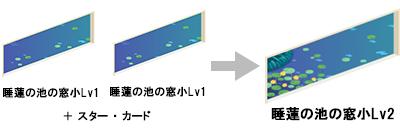 睡蓮の池の窓小Lv2の合成方法