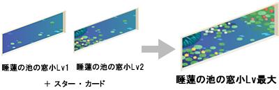 睡蓮の池の窓小Lv最大の合成方法